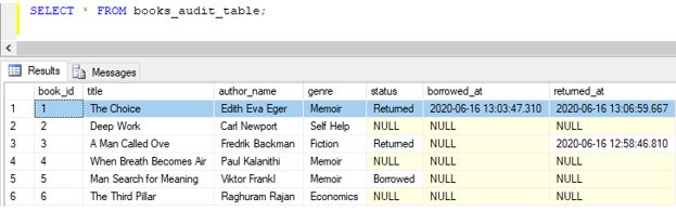 SQL AFTER UPDATE Trigger16
