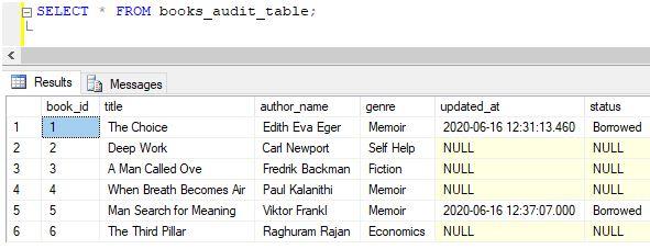 SQL AFTER UPDATE Trigger8