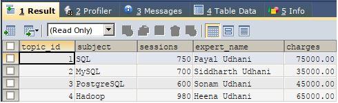 SQL Alias2