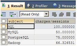 SQL Alias3
