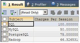 SQL Alias4