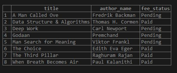 long with their authors and current fee status in the library database