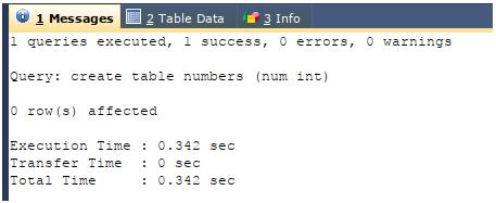 SQL avg() output 1