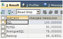 SQL with AS Statement Example 3