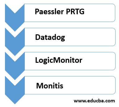 Server Monitoring Tools 2