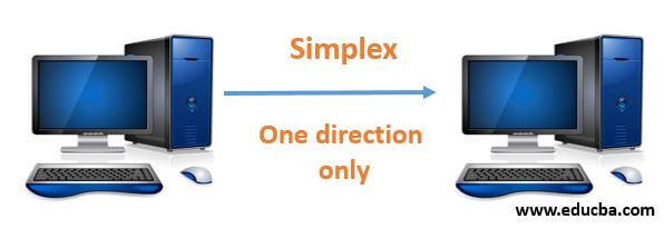 Simplex Transmission Mode