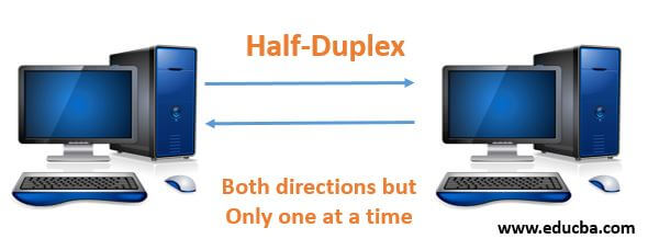 Half Duplex Transmission Mode
