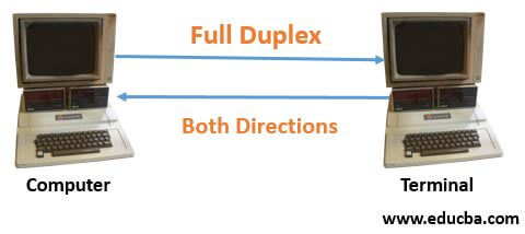 Full Duplex Transmission Mode