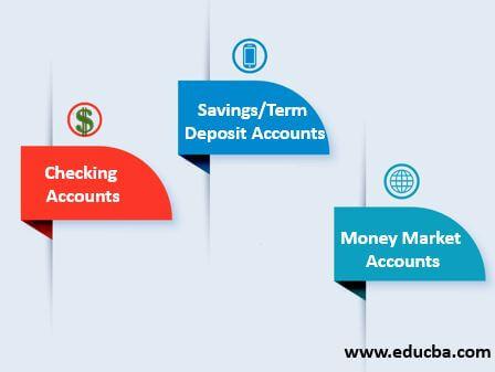 Types of Demand Deposits