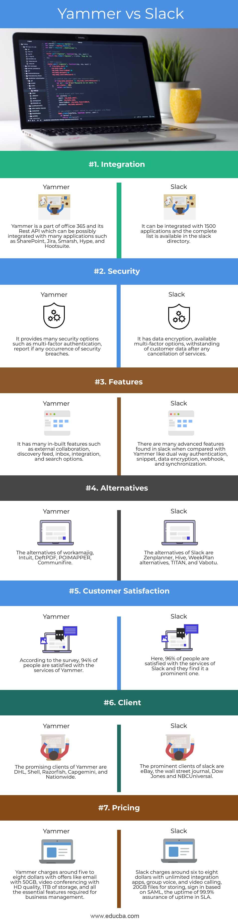 Yammer-vs-Slack-info