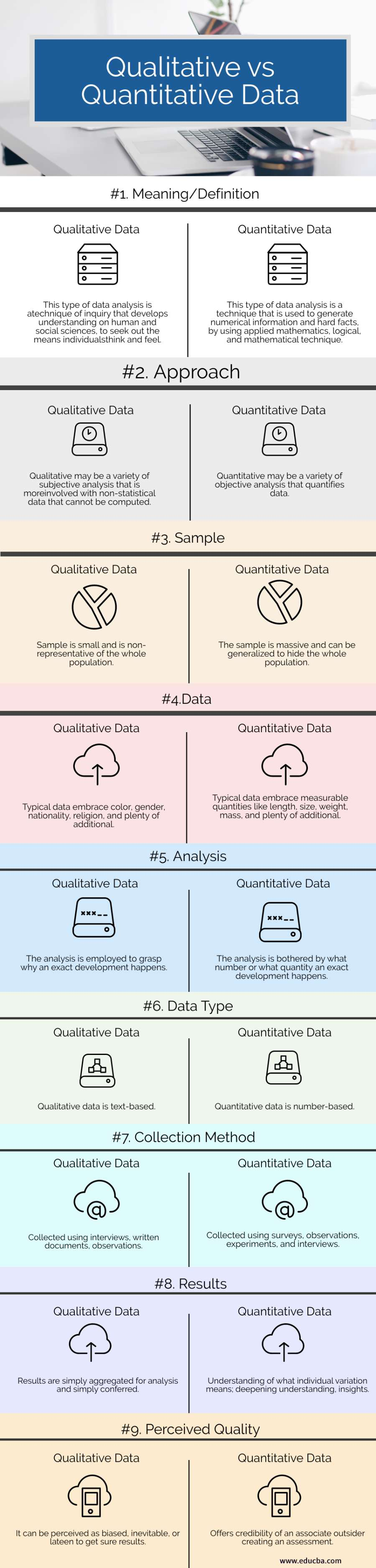Qualitative vs Quantitative Data (Infographics)