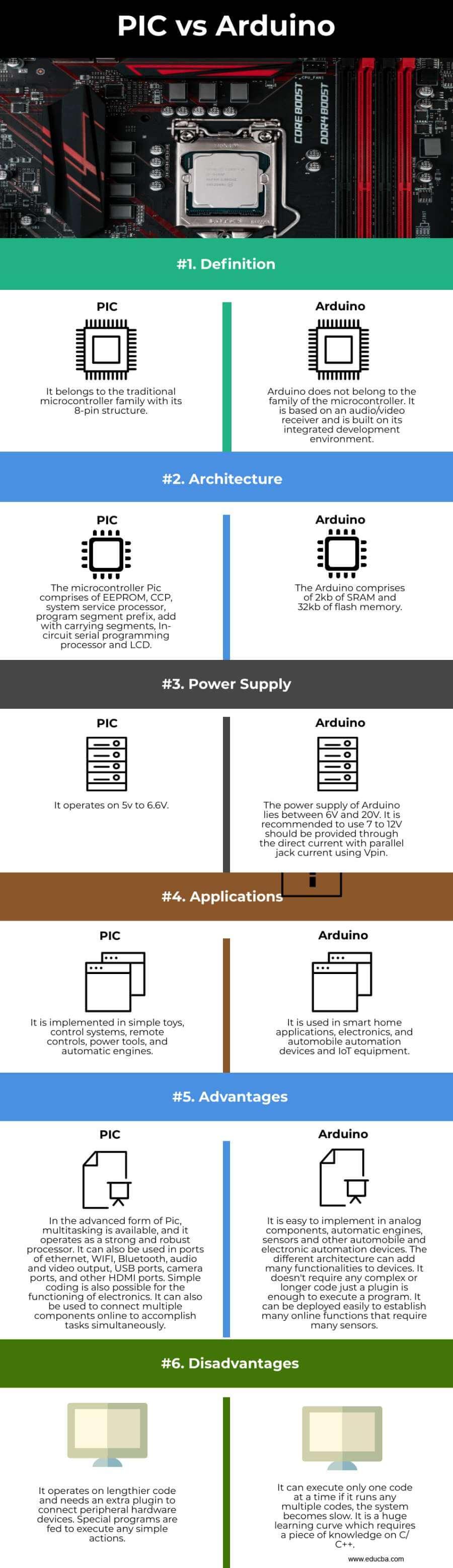 PIC vs Arduino (Infographics)
