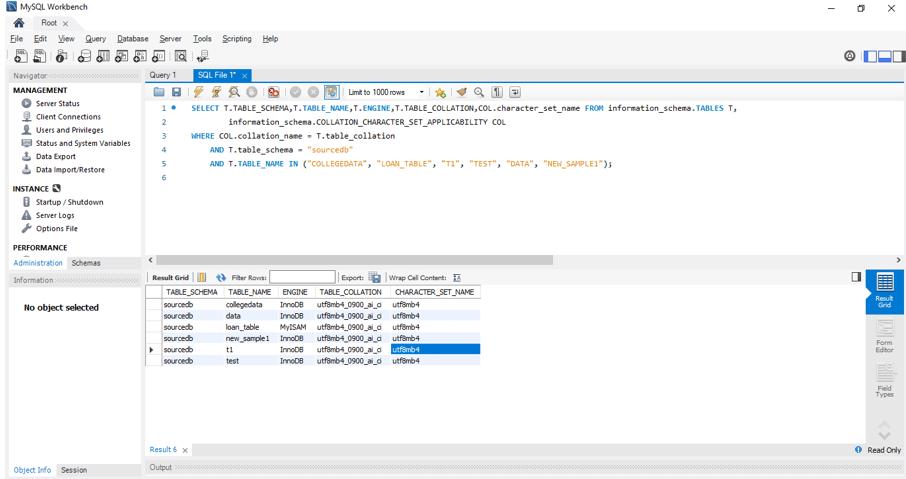 MySQL Character Set - 2