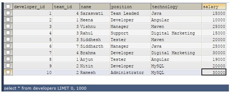 MySQL GROUP BY 1
