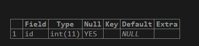 MySQL Rename Column 2