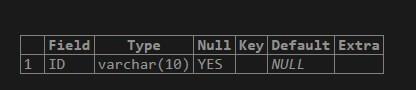 MySQL Rename Column 3