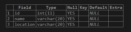 MySQL Rename Column 5