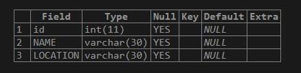 MySQL Rename Column 6