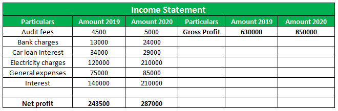 Objectives of Financial Statement Analysis-1.2