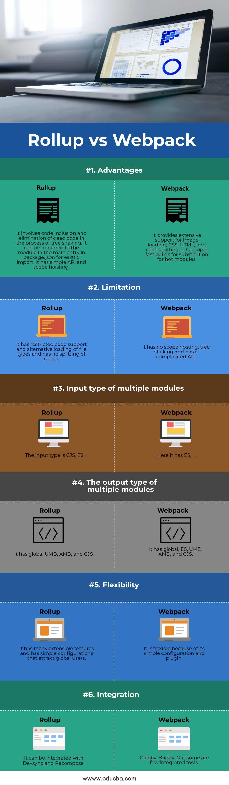 Rollup-vs-Webpack-info