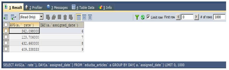 SQL GROUP BY DAY 2