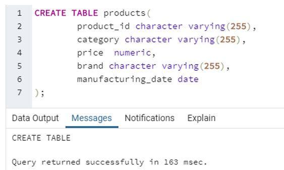 SQL GROUPING SETS 1
