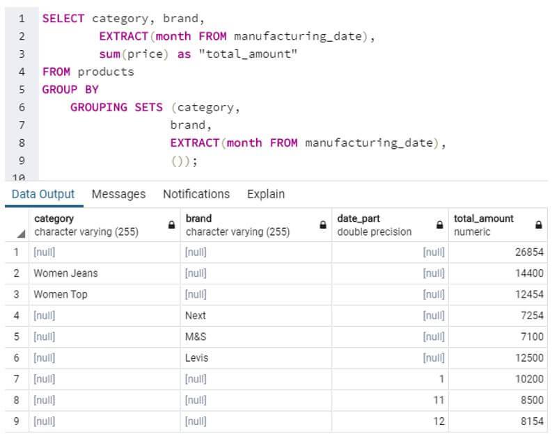 SQL GROUPING SETS 9
