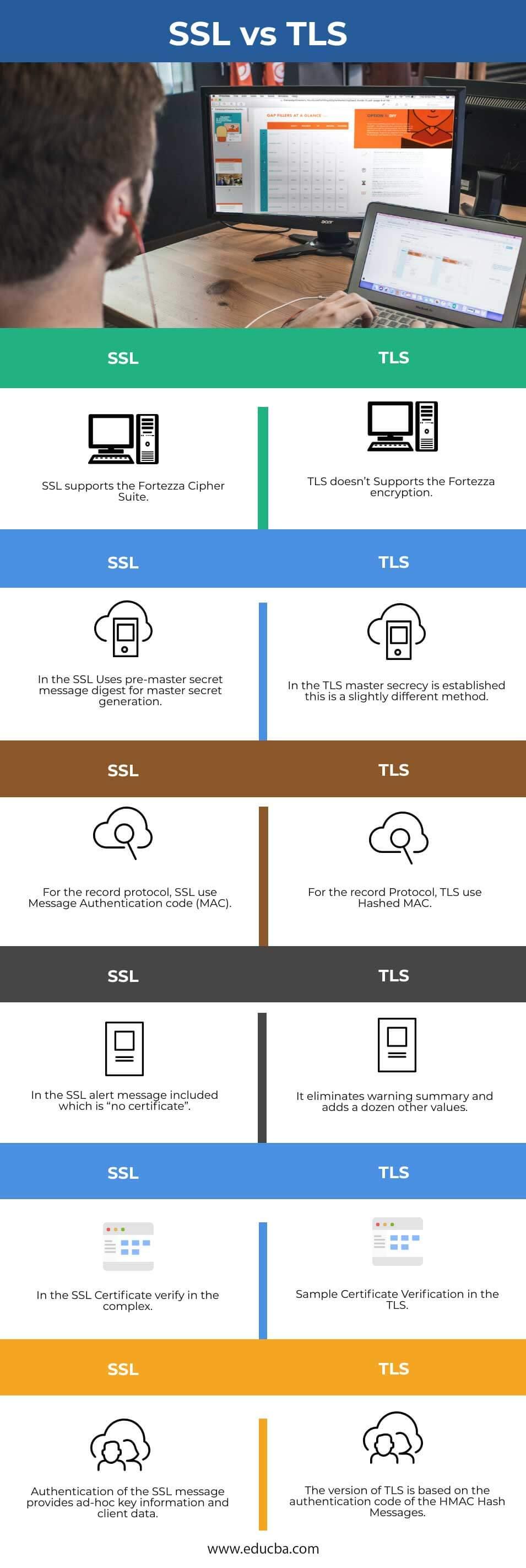 SSL-vs-TLS-info