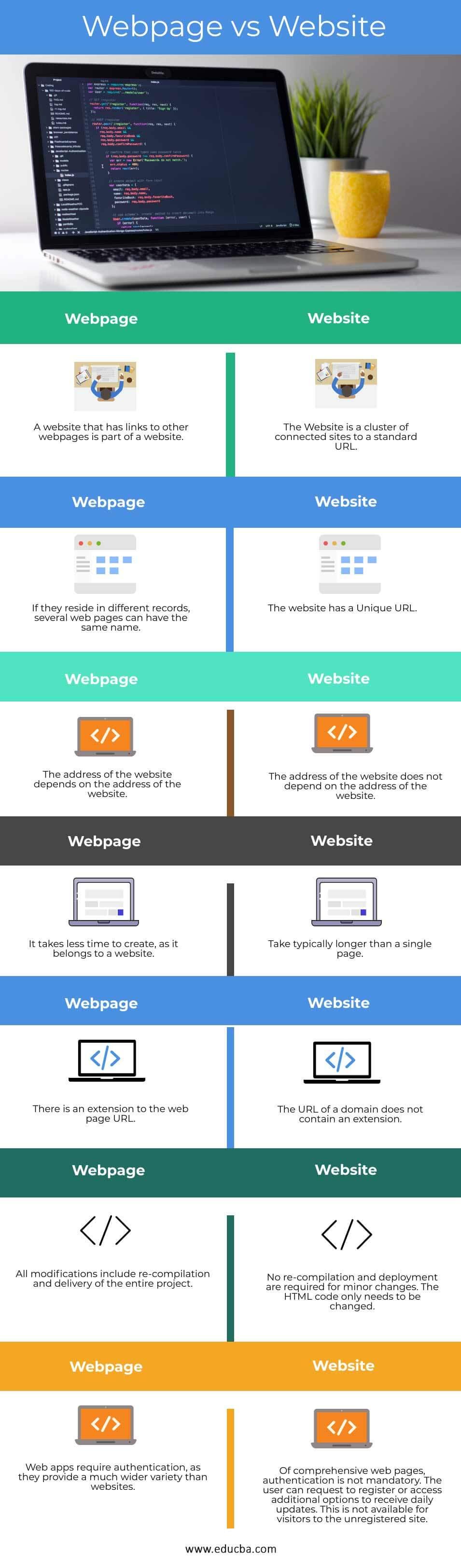 Webpage-vs-Website-info