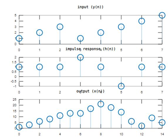 Convolution Matlab-1.2
