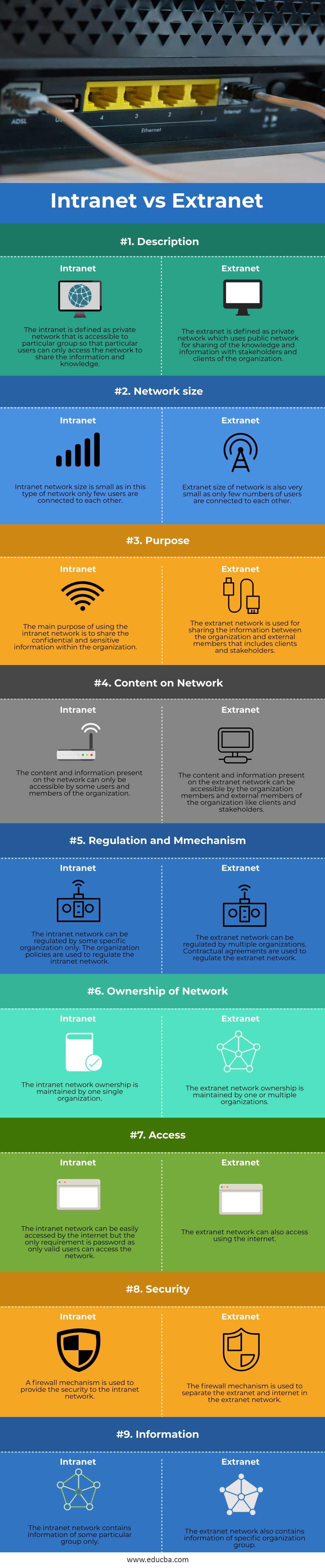 Intranet-vs-Extranet-info