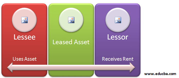 Lessee-1.1