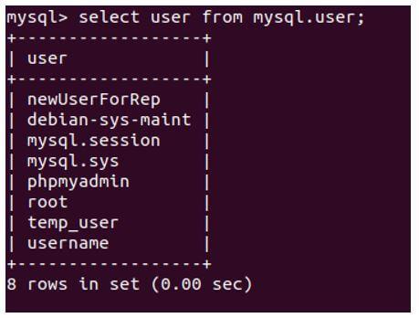 MySQL add user 2