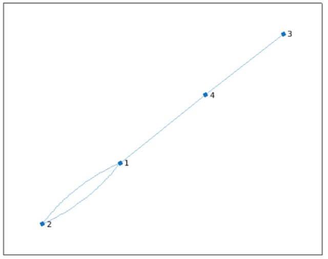 Plot graph Matlab 2