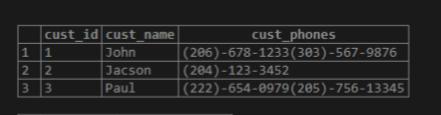 PostgreSQLString Array output 1