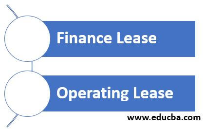 Roles of Lessee