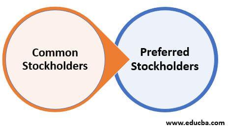 Types of Stockholders