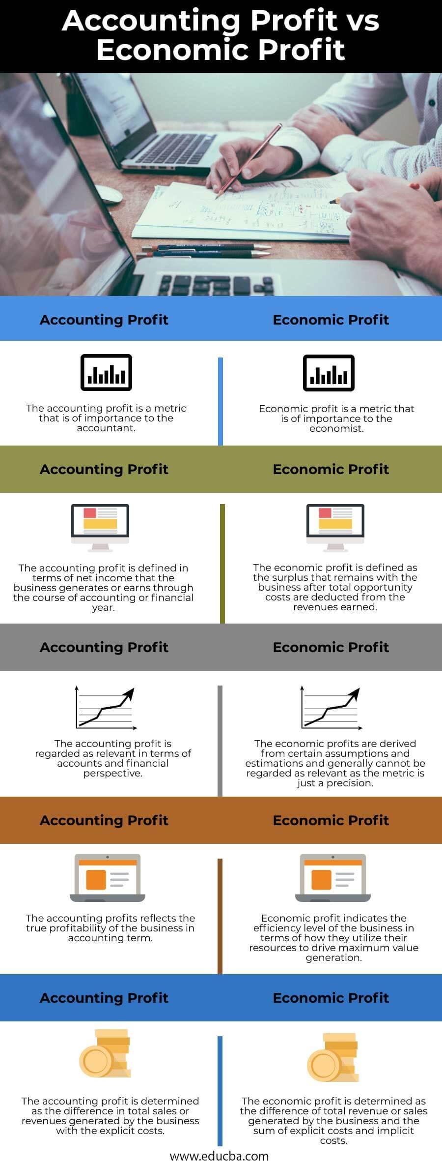 Accounting-Profit-vs-Economic-Profit-info