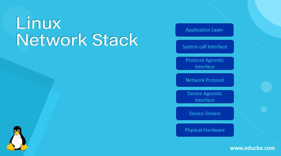 Linux Network Stack