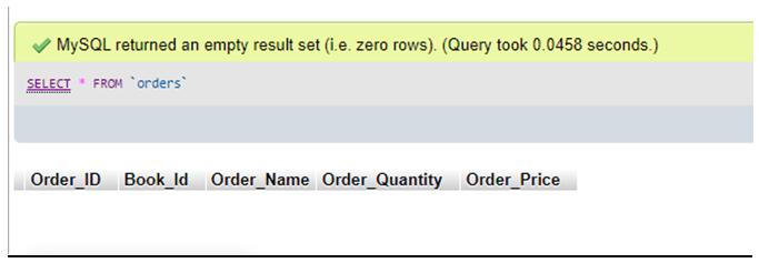 MySQL Drop Foreign Key-1.2