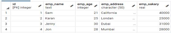 PostgreSQL Clustered Index 2
