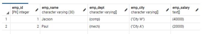 PostgreSQL Limit Offset=1.4
