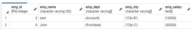 PostgreSQL Limit Offset=1.6