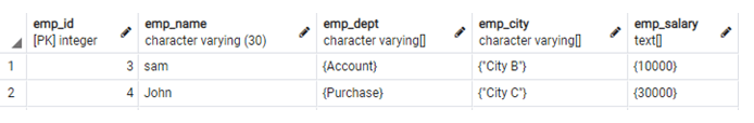 PostgreSQL Limit Offset=1.8