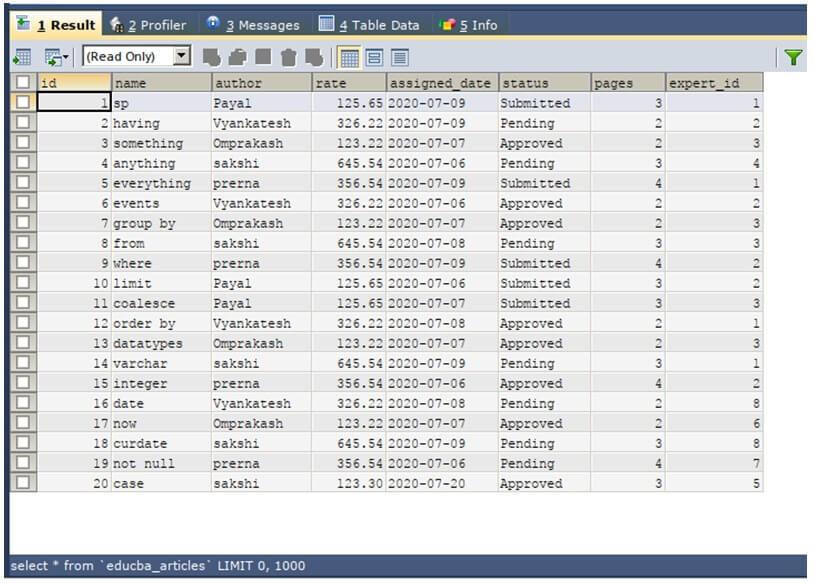 SQL Select Top-1.1