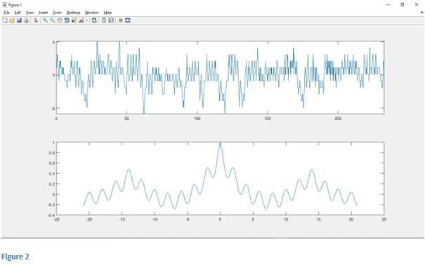 matlab autocorrelation 1-2