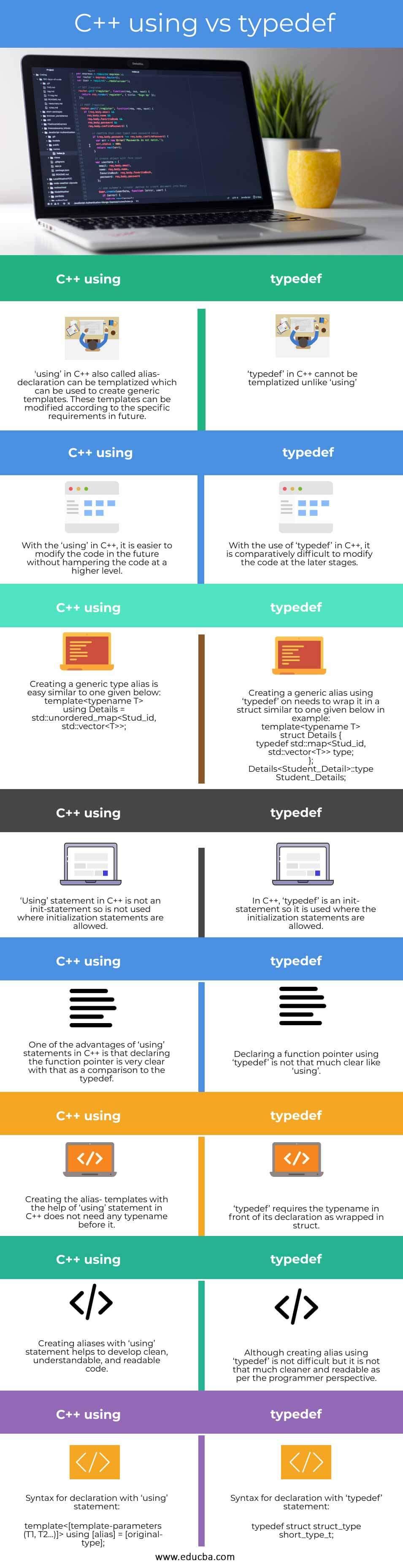 C++ using vs typedef