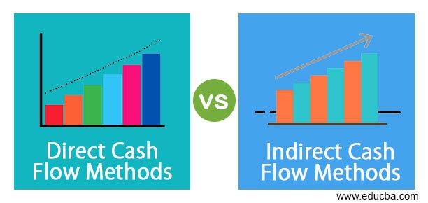 Direct vs Indirect Cash Flow Methods