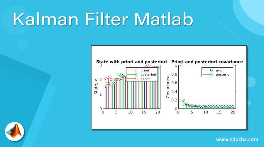 Kalman Filter Matlab
