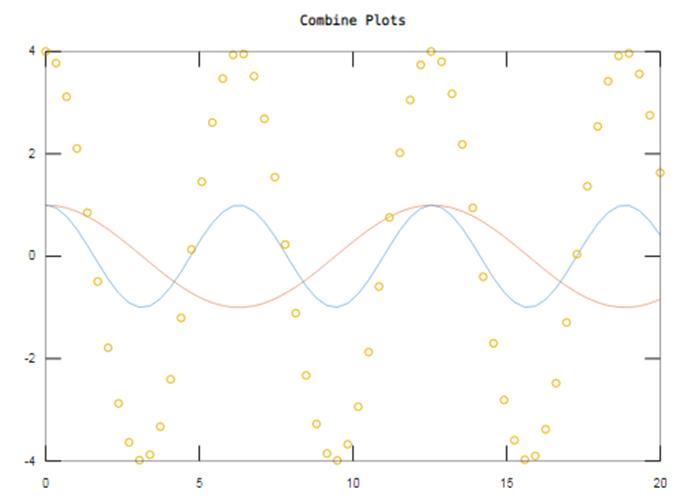 Multiple Plots in Matlab-1.1